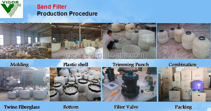 Swimming Pool Equipment Factory for sand filter, pump, spa, integrative pool filter, start block, pool acessories, waterfall
