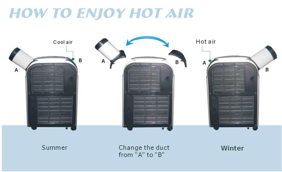 2000btu 3000btu 4000btu mini air conditioner for bedroom for Small 1 room air conditioner