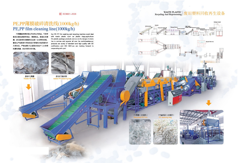 Plastic Film, Bottle, Tire Washing & Recycling Line