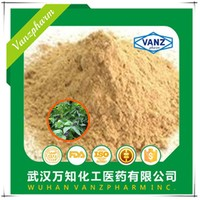 100% Natural Siberian Ginseng P.E. / Acanthopanax Extract with Eleutherosides B+E 0.8% 1% 1.2% by HPLC