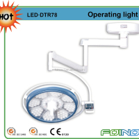 LED DTR78 HOT Selling Ce Approved