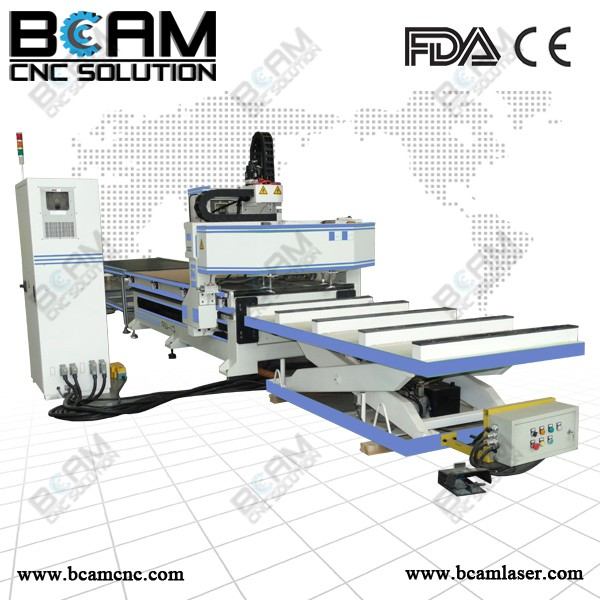 machining center cnc controls loading and unloading panel furniture production line best price for sale