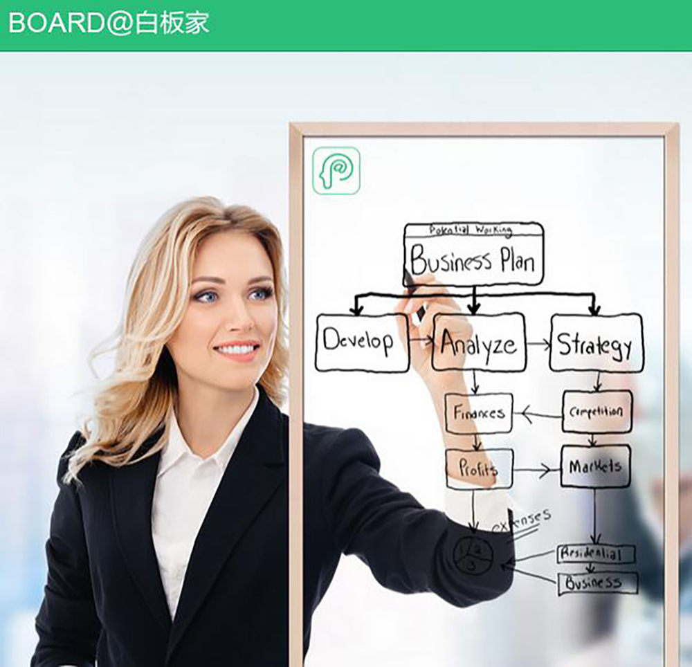Hot sale interactive whiteboard for digital classroom