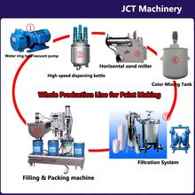 painting earring making machines and whole production line