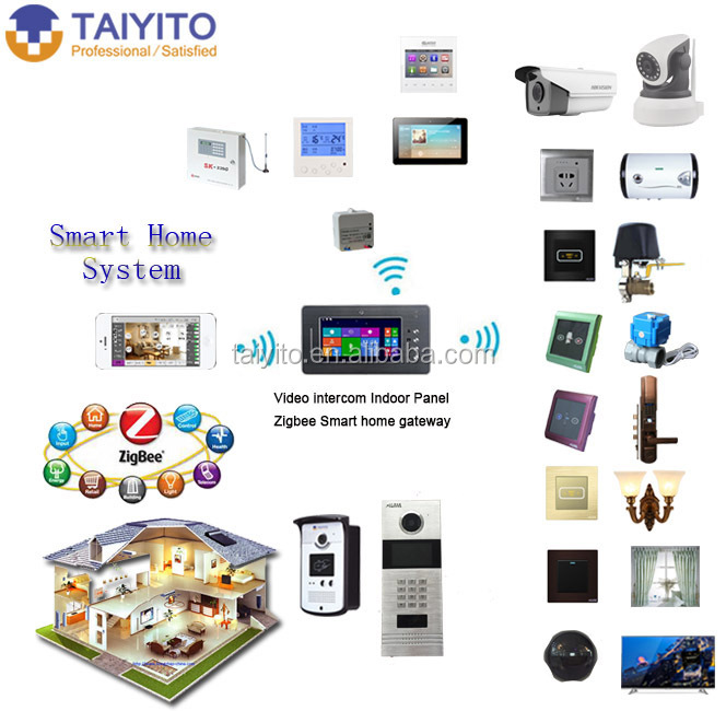 Taiyito Wireless Zigbee Home Automation Demo Kit Smart