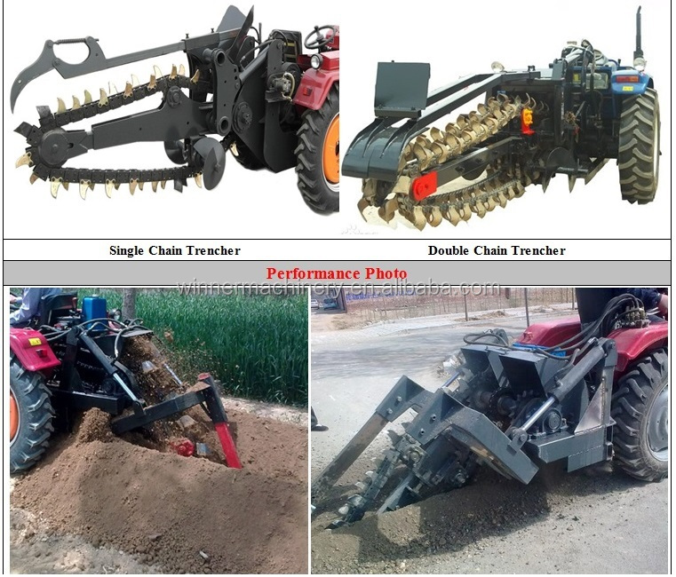 trench digging machine