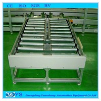 Roller conveyor for packaging line