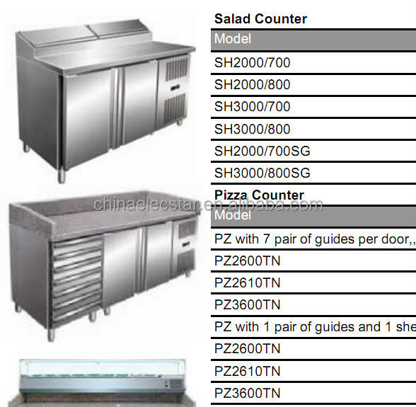 Europe style 2 half size solid door chiller freezer for Kitchen set restoran