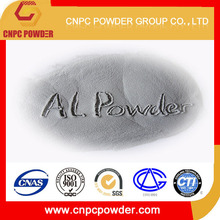 aluminum powder for pyrotechnic