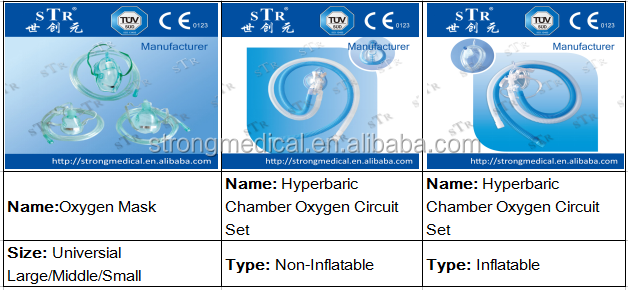 STR- Transparent PVC Hyperbaric Chamber oxygen mask with CE
