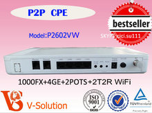 Wireless CPE P2P