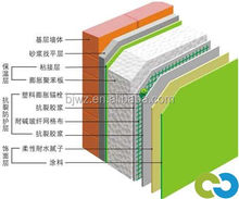 EPS XPS foam decorative insulation wall panel