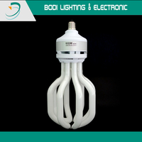 China hot sales bangladesh energy saving lamp