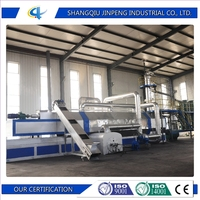 New condition and high quality pyrolysis unit for waste plastic