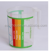 factory cheap OEM plastic dog food measuring cup 500ml