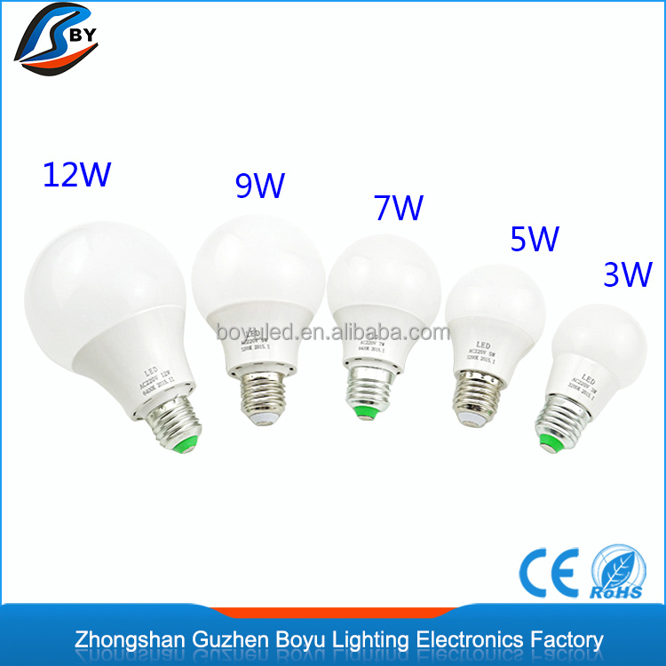 energy efficient heat lamp e27 lamp socket 3 watt 5w 7w 9w. Black Bedroom Furniture Sets. Home Design Ideas