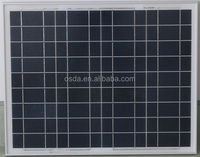 cheapest price 5w-100w small size solar panel
