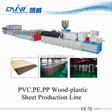 Plastic Machinery of Wood Plastic Door Extruder / PVC PE PP WPC Sheet Board Machine Production Line
