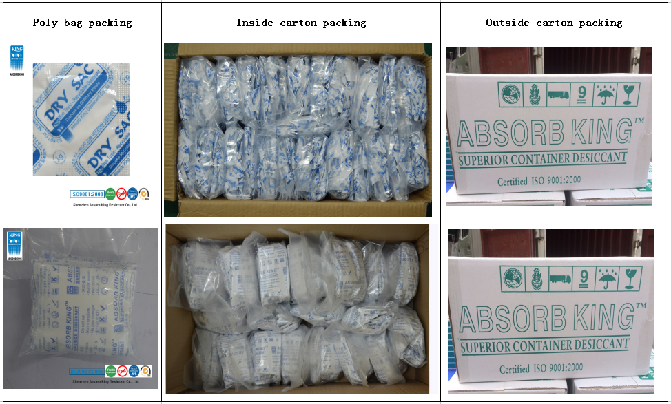 Powerful no leaking calcium chloride desiccant moisture absorber for garments