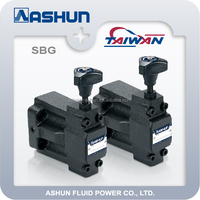 ASHUN SBG Low Noise Type Pilot Operated Relief Hydraulic Valve