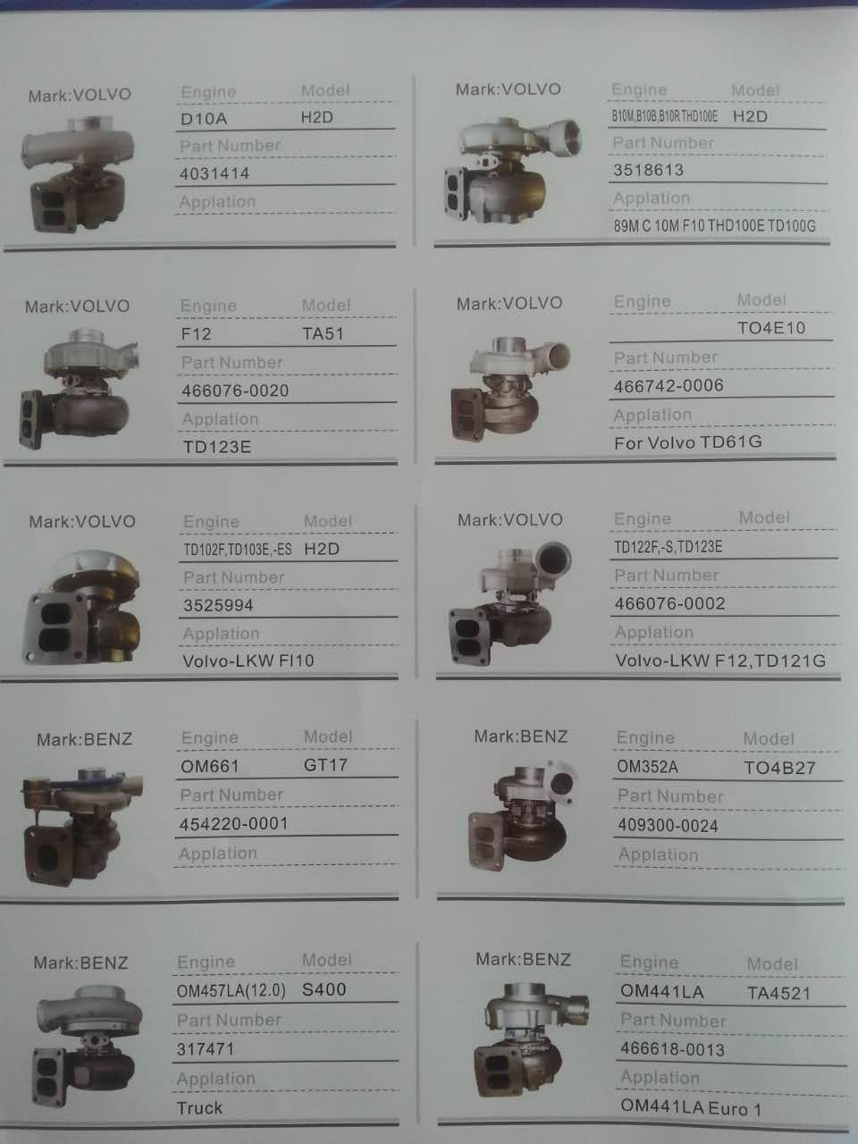 factory turbocharger