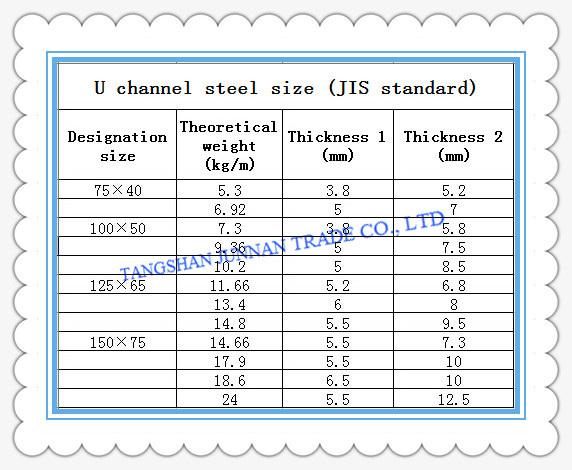 Structural Steel Profiles Hot Rolled Carbon U channel steel sizes