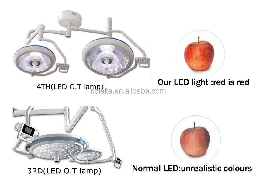 Operation Theatre room LED Cyalitic Lamps