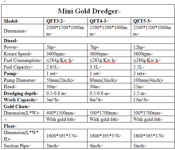 Portable gold dredger energy saving gold dredger