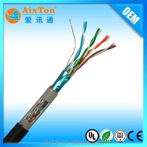 SHIELDED TWISTED OUTDOOR PAIR CAT5E ARMOURED LAN CABLE