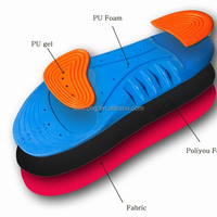 PU Foam Material And Insoles Type