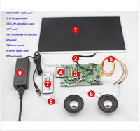 HDMI+VGA +AV Advertising board +LVDS cable +CF card+Remote control +IR receive cable+power supply +speaker+LP156WH4-TLA1 Rated 0