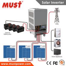 9kw 12kw solar pump inverter three phase price list