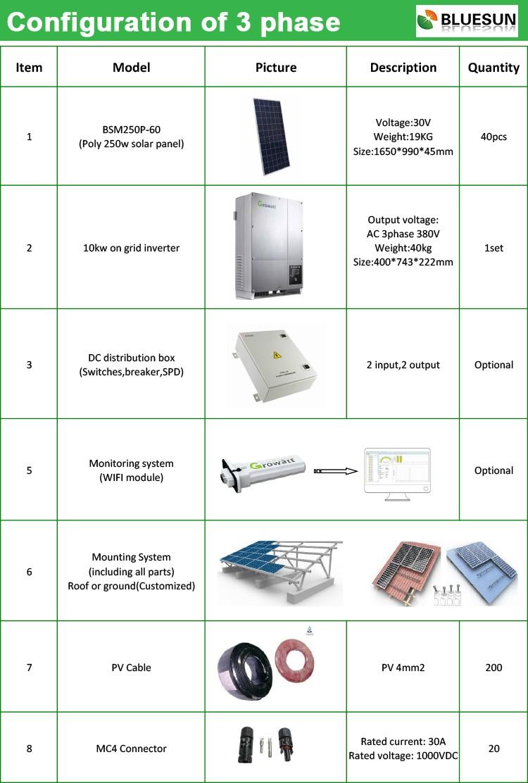 grid tied solar system pdf