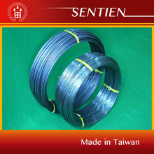 Best Price Nickel Chrome Alloy Resistant Heating Electrical Wire for High Temperature Used
