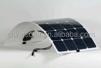 sunpower solar panels in pakistan prices