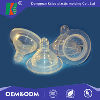 Food Grade Injection Molding Silicone Liquid Rubber for Baby Nipple