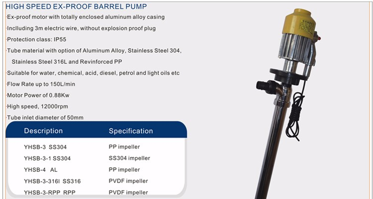 Rotary Pump/Drum Pump/Barrel Pump