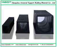 plastic u channel,polymer concrete drainage channel