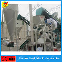 Wheat straw corn stalks pellet production plant for wood biomass fuel power