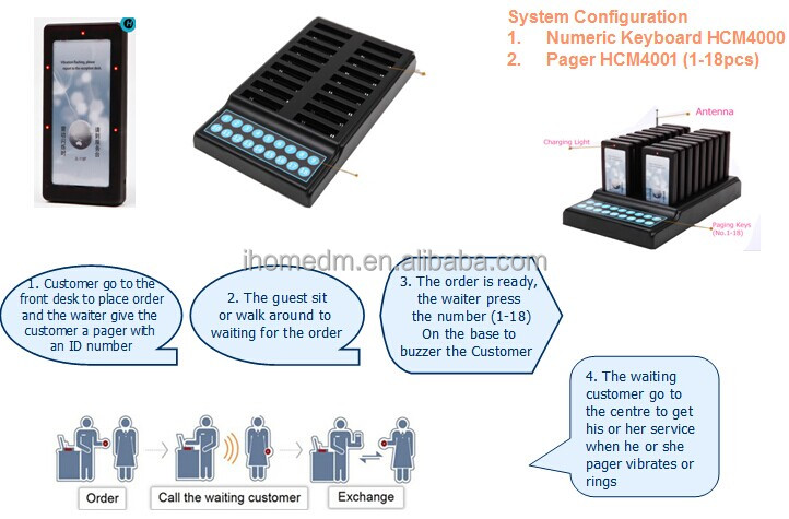 High quality restaurant queue management system