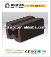 High Quality Environmental WPC Keel&Side cover