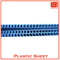 Polypropylene PP Corrugated Plastic sheet