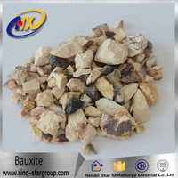 High quality&Low Price bauxite from Anyang Star Refractory