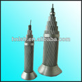 ACSR AAC AAAC Conductor Bare Aluminum Conductor
