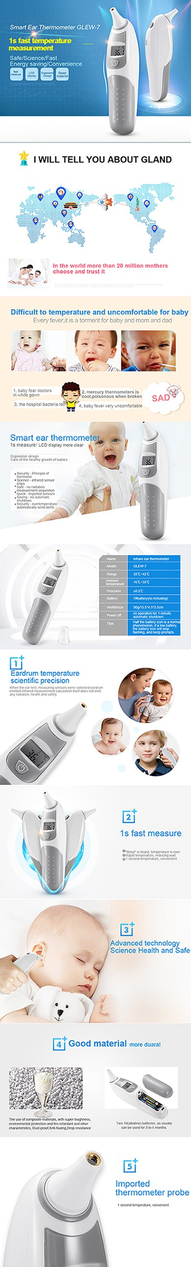 Fast Reading Infrared Ear Thermometer