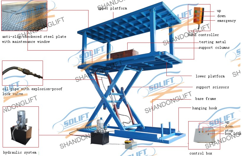 Double table hydraulic scissors lift / hydraulic lift platform with CE