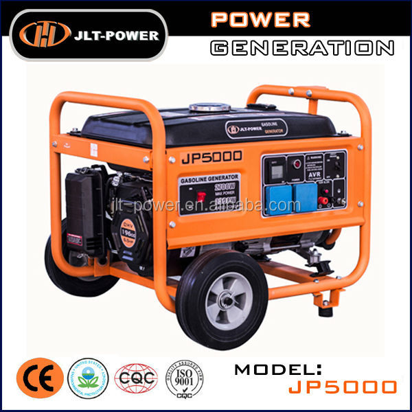 Home protable Spring Powered Generator