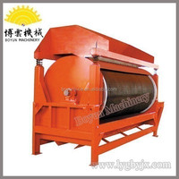 China Efficient Energy Saving Iron Sand Dry Magnetic Separator