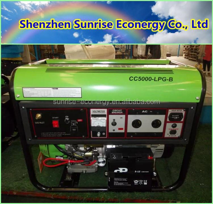 Al por mayor peque o biog s precio generador el ctrico - Generadores electricos pequenos ...