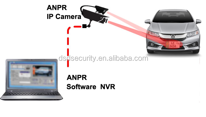 Most Accurate LPR IP camera DS-2CD4A26FWD-IZS support European countrise license plates